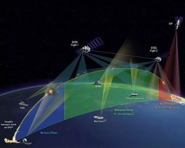 美军安装第十架网络望远镜 为给学生提供教育资料?