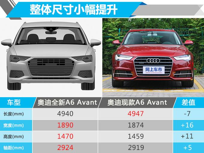 奥迪全新A6旅行曝光 明年开卖-现款竟优惠这么多-图6