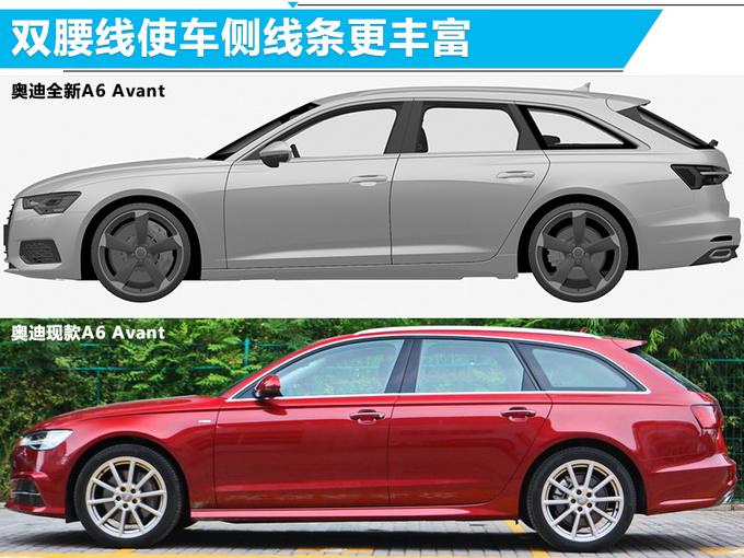 奥迪全新A6旅行曝光 明年开卖-现款竟优惠这么多-图4