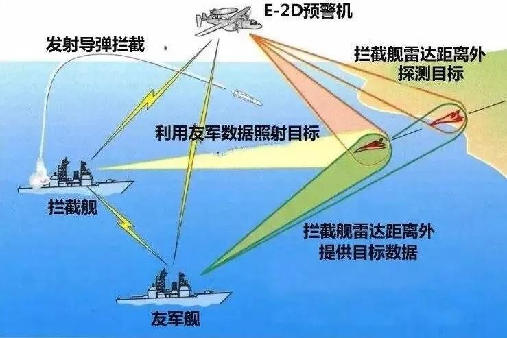 """如何看北京赛车走势图:日本新一代舰""""摩耶""""下水_为何钟爱荷兰坡?"""