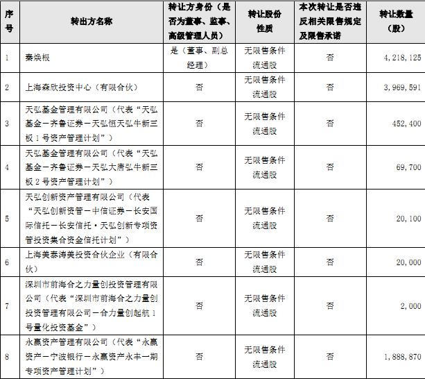 """清理""""三类股东""""曝新路径,秦森园林不摘牌IPO上会"""