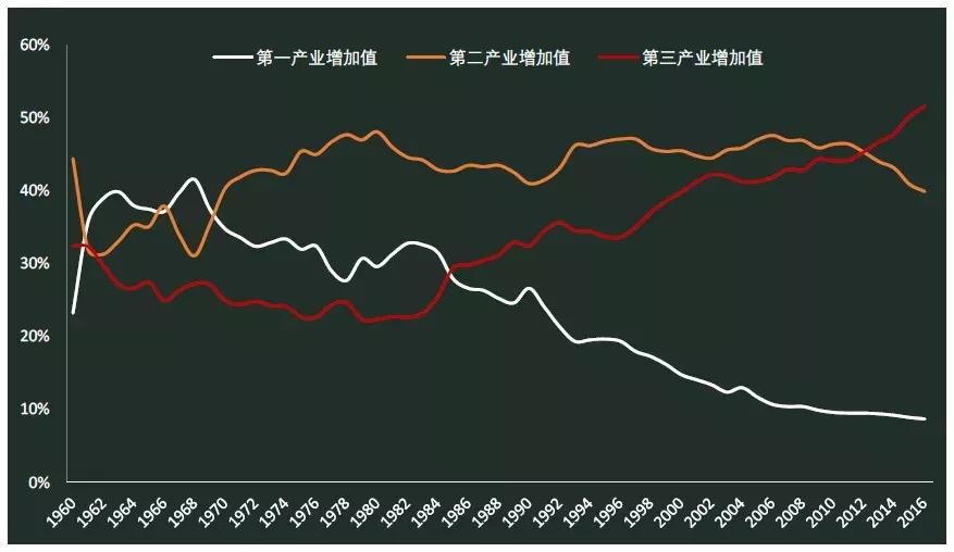 加快经济的发展 增加经济总量_2015中国年经济总量