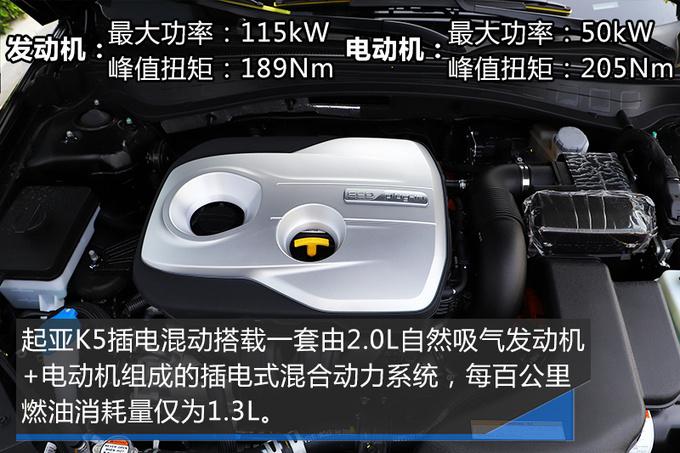 起亚K5插电混动-图2