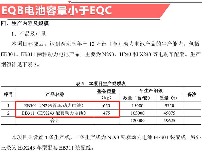 奔驰EQB纯电动7座SUV将国产 预计售价35万元起-图5