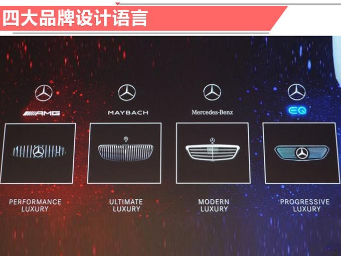 奔驰EQB纯电动7座SUV将国产 预计售价35万元起-图1