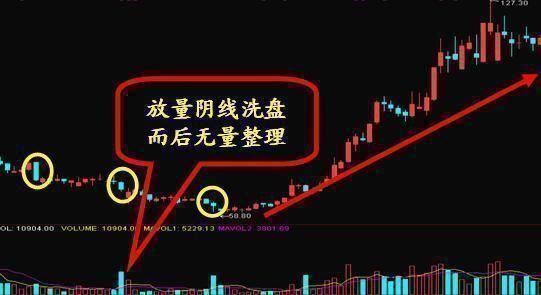 中国股市里永久赚钱的壹种人,宁死邑要僵持的叁父亲买进入铁律!