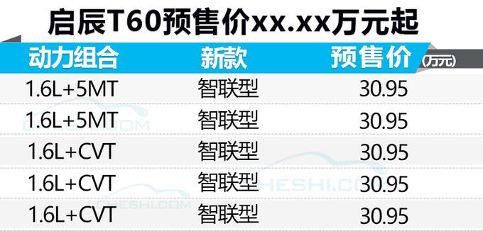 东风启辰首款小型SUV-T60开启预售 XX.XX万起-图1