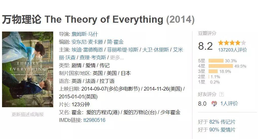另外,电影里满满六大黑板的物理学公式也是由基普手写出来的. 9.图片