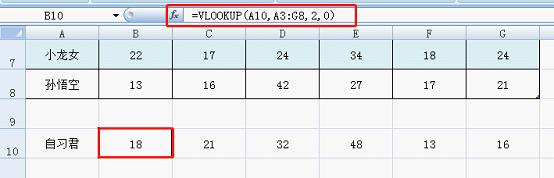 excel静态图表:一看就会的静态图表入门篇