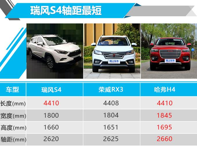 江淮将推大号瑞风S3 搭1.5T发动机 年内开卖-图1