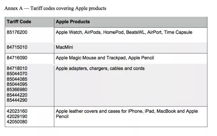 苹果担忧关税高要涨价 不料特朗普反将一军