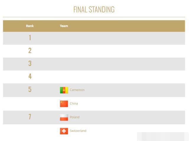 """瑞士赛组委会如此""""算计""""太无耻,中国女排竟变成并列倒数第二名"""