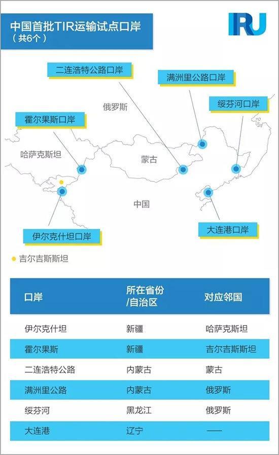 中国TIR运输正式启动,你想开着卡车去俄罗斯送货吗?