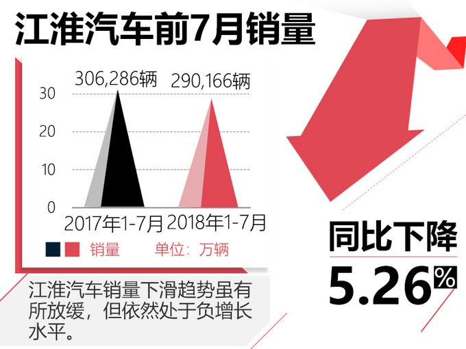 江淮将推大号瑞风S3 搭1.5T发动机 年内开卖-图6