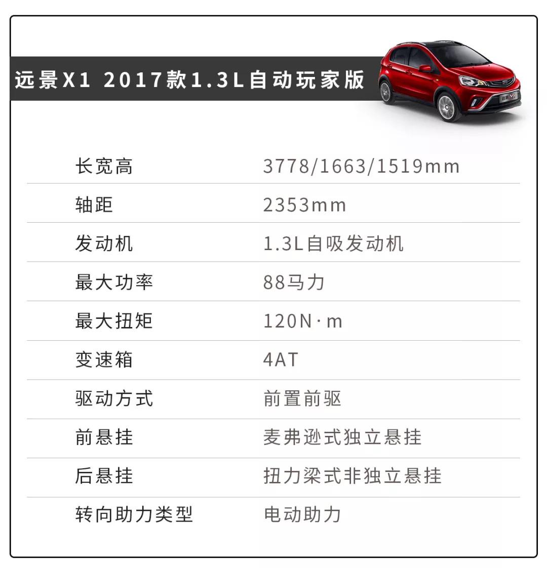 大厂出品、5.79万买顶配,还是自动挡!这台SUV到底能不能买?