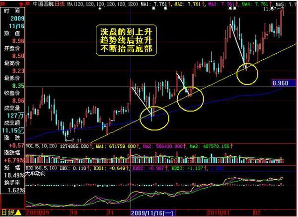 中国股市一齐竟还是妥协了,是谁在阴暗地里把持中国股市?