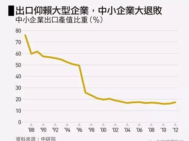2017台湾省经济总量_经济