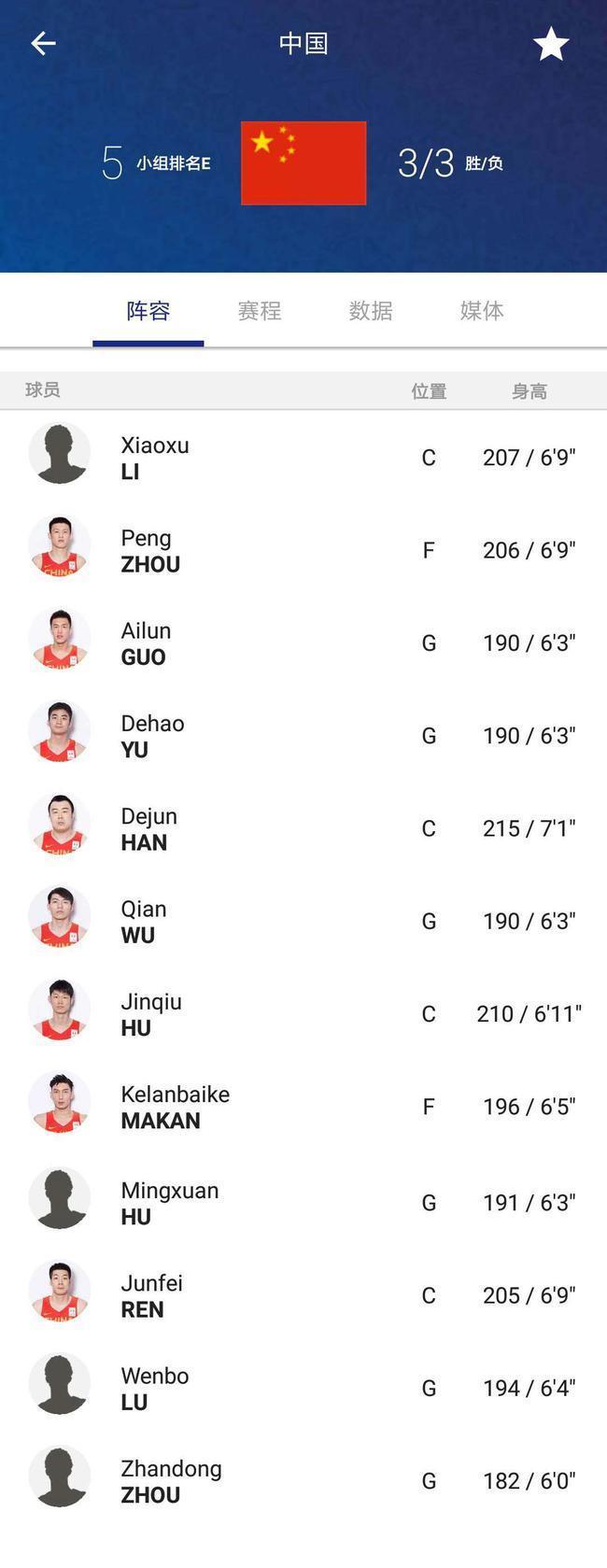 男篮世预赛12人名单出炉!杜锋放弃山东内线 四大控卫扎堆