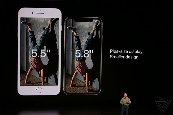 8699元起!苹果iPhone Xs正式发布:双卡双待成真
