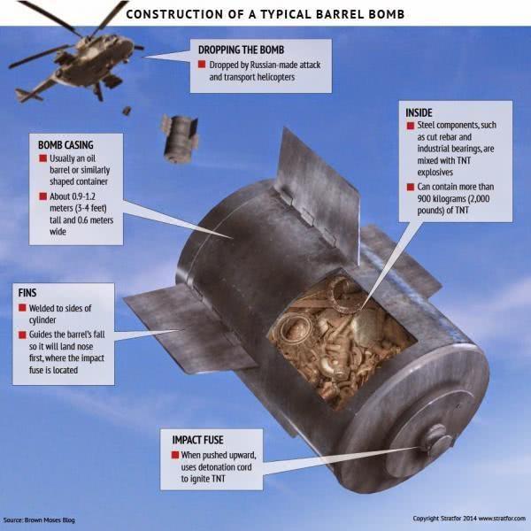 叙利亚飞机扔下汽油桶炸弹 巨大威力专门拆房