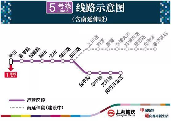 根据线路结构,5号线新延伸后将实施分岔运营,类似既有网络里的10,11