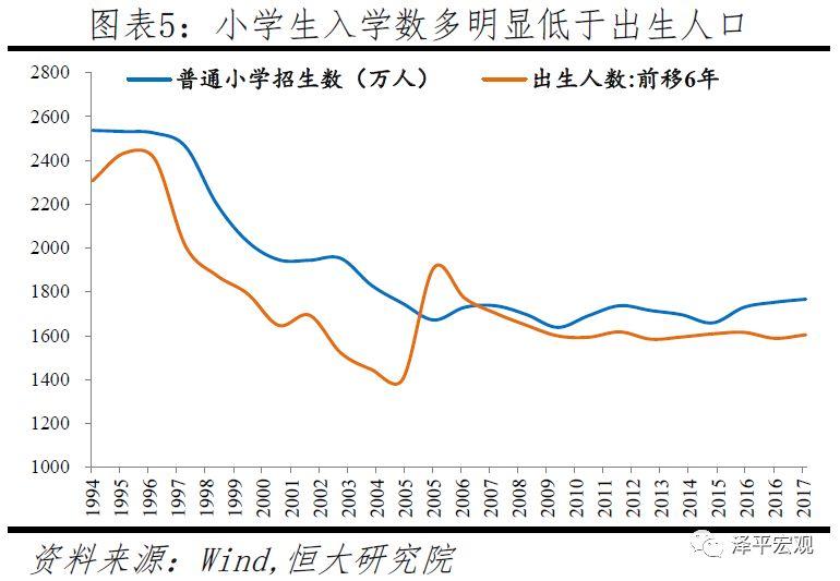 中国人口大流动:3000个县全景呈现