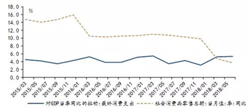 gdp包括宅基地吗_徐州第27 全国GDP 五十强名单出炉(3)