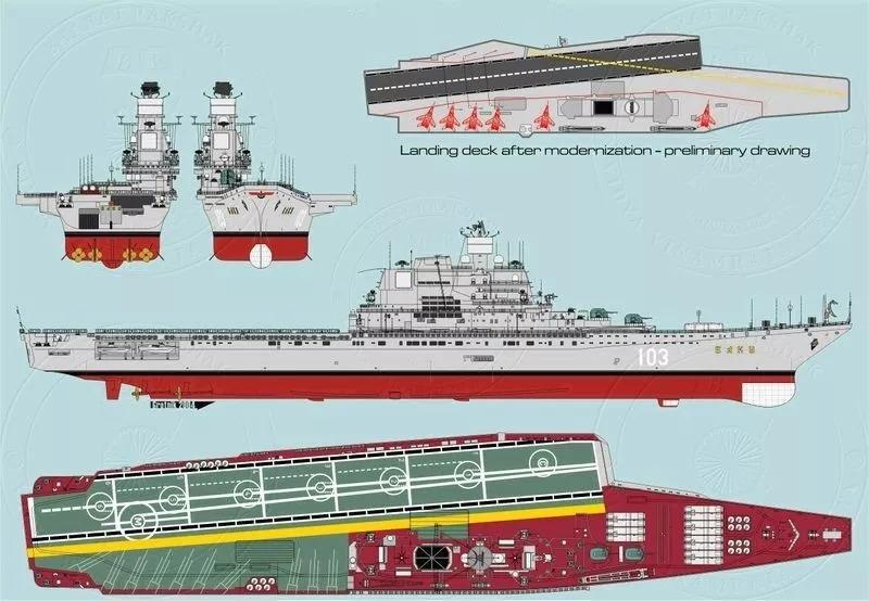 俄开始对印度航母进行维修升级 2027再增加两艘