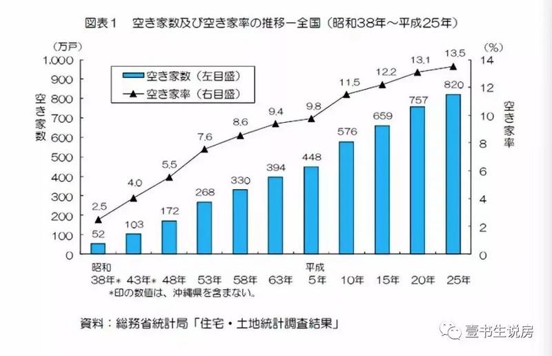 中国城市收缩的元年