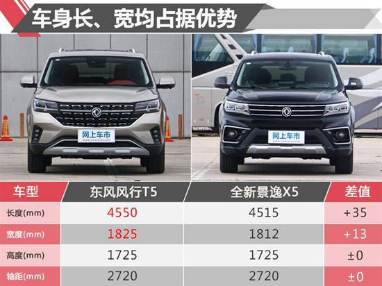 尺寸更大售价更低东风风行T515T值不值_快乐十分任选四稳赚