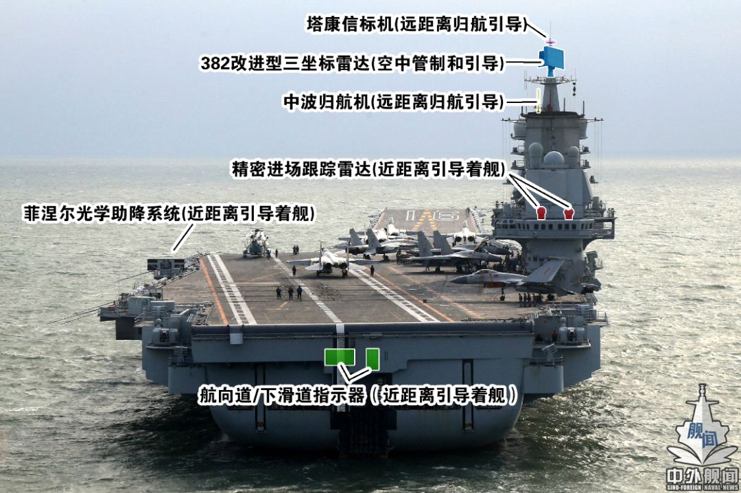 克服臉盲——國產航母艦島設備都有啥功能和變化?