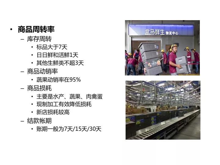 盒马鲜生商业模式与运营全面解剖(附47页完整ppt)