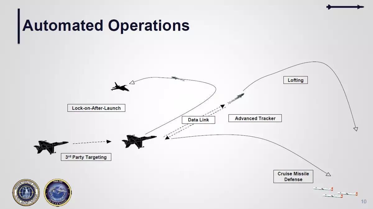 死神无人机空空导弹靶试成功 无人机空战时代要来了?