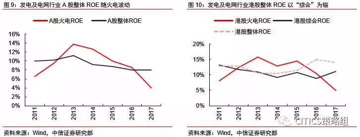 重磅!中国结算修订开户规则 银行理财可直接投资股票