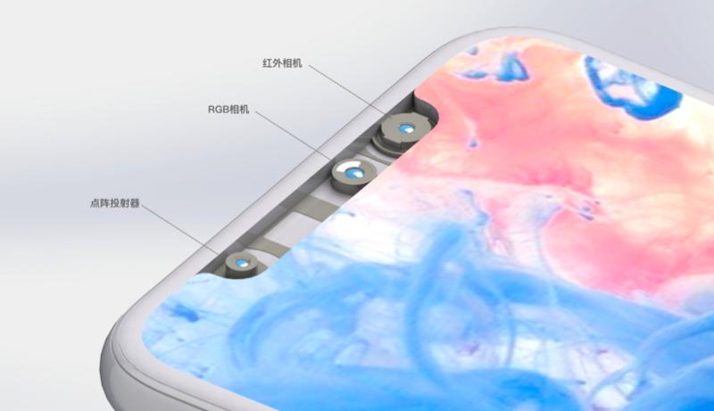 互联网  2017年可以说是手机3d结构光技术的元年,iphone x推出的face