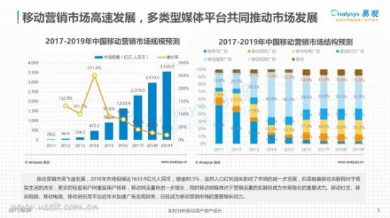 http://data.useit.com.cn/forum/201706/29/180014ndddfa1ixww0wxip.jpg.thumb.jpg