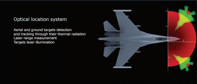 苏35S在叙利亚拦截F22 俄军为何高兴不起来