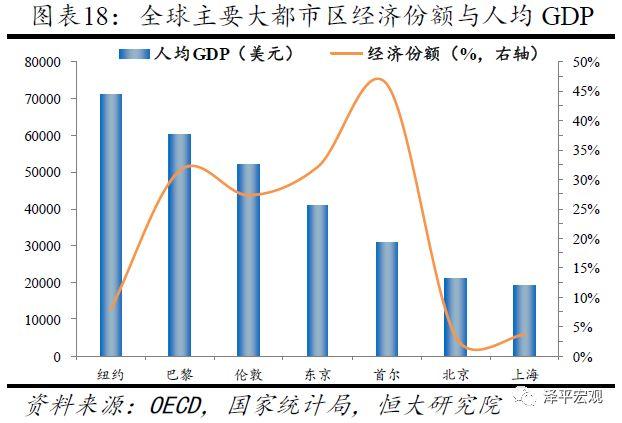 上海人口趋势_任泽平 控不住的人口