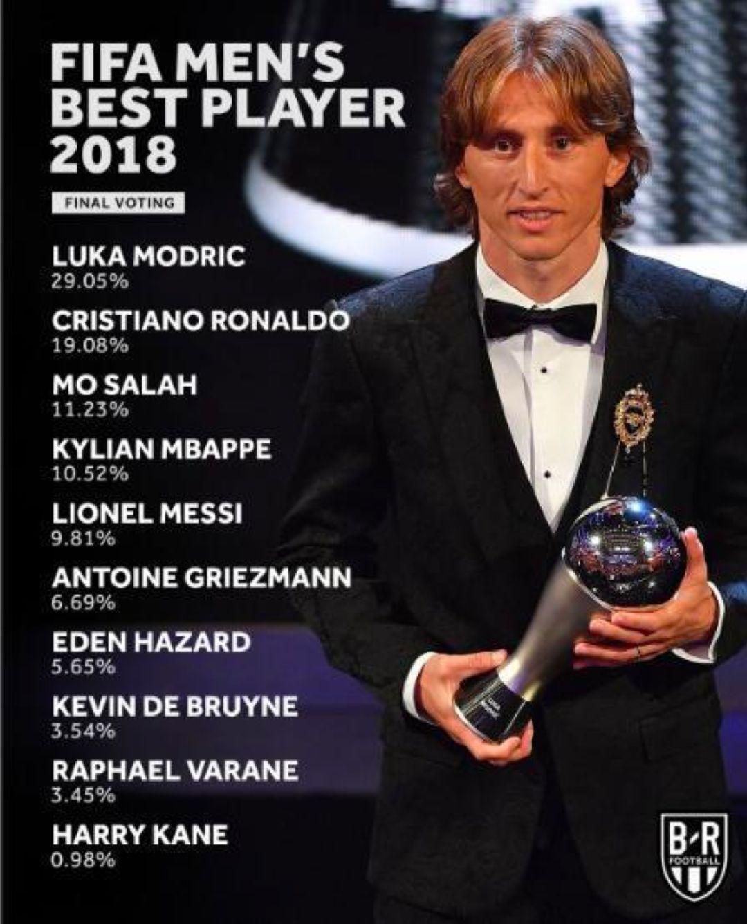 从FIFA最佳到NBA投票,为何奖项评选总是争议不断?