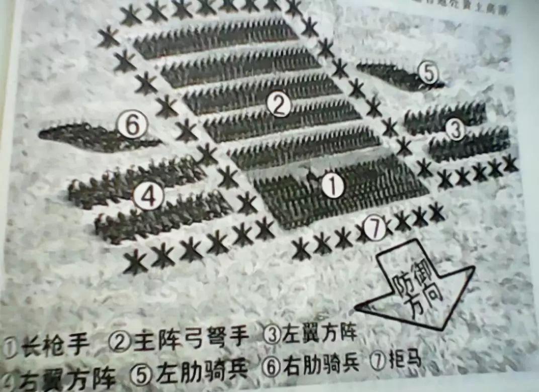 ▲宋代叠阵(图片来自网络)
