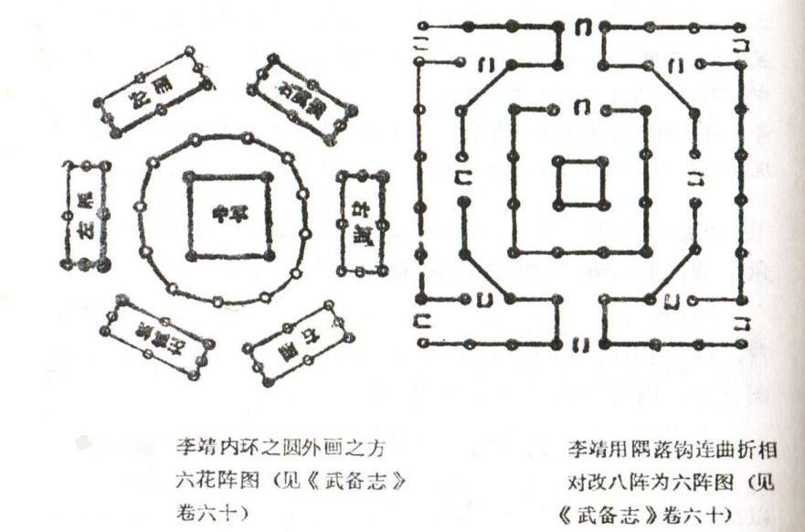 ▲古代军阵图(图片来自网络)