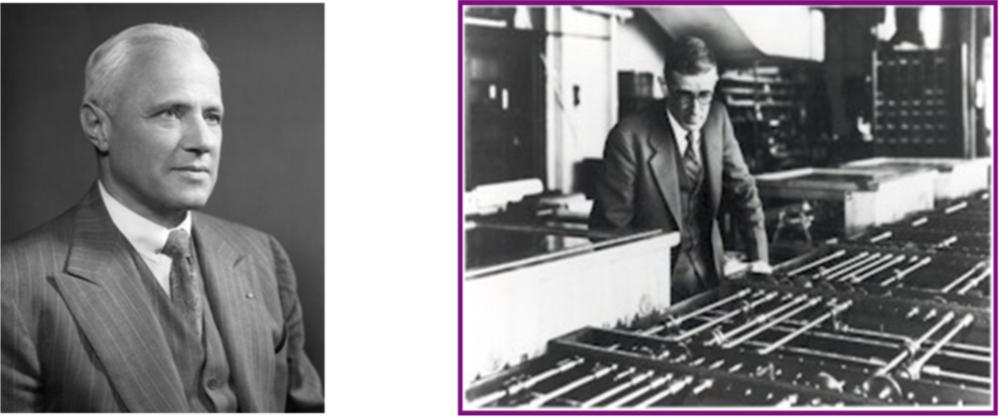 图 3 MIT 工程教育 的 Karl Compton (校长 1930-1948)和 V . Bush 教授