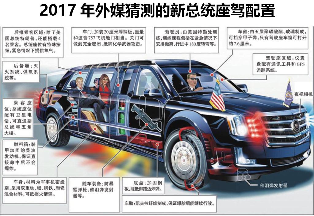 美国总统全新座驾曝光!全车黑科技,造价150万美元,每辆重达8吨