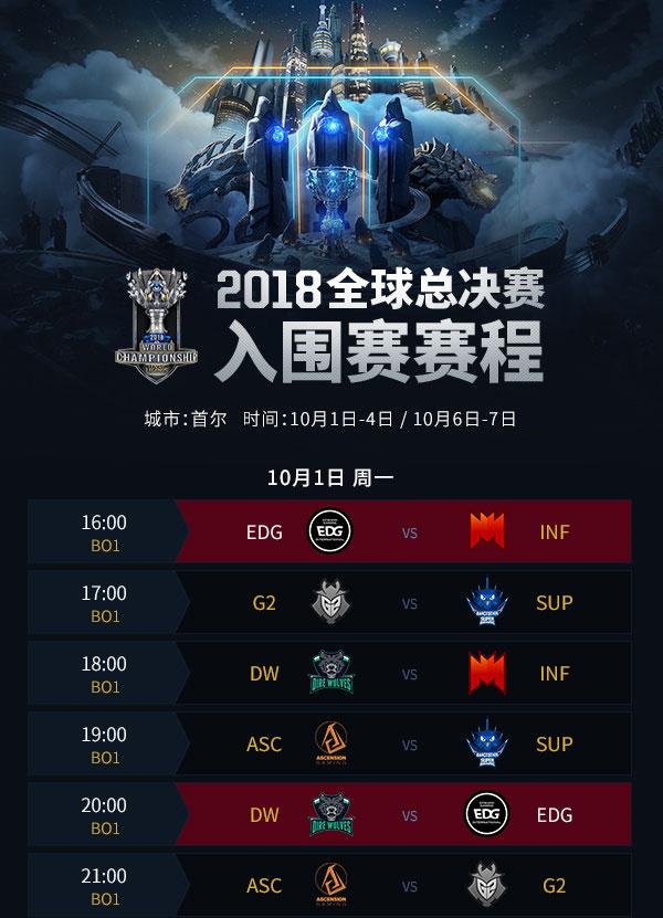S8入围赛赛程公布:揭幕战EDG对阵INF