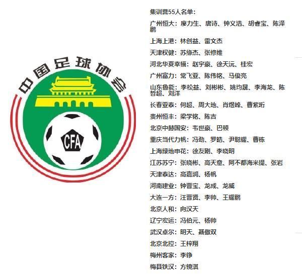 """習慣了?2場中超10名U23出戰,最""""富裕""""一隊卻只上場1人!"""