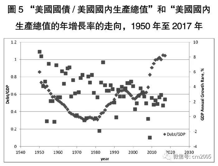 张文基:中美关系处历史质变期?