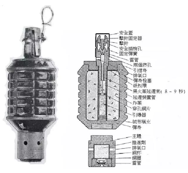 日军手雷扔之前为啥在钢盔上磕一下?跟中国木柄雷比怎么样?