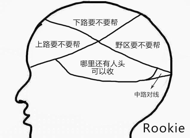 IG粉丝爆笑自制:队员比赛时脑子都在想什么?官博:你号没了!