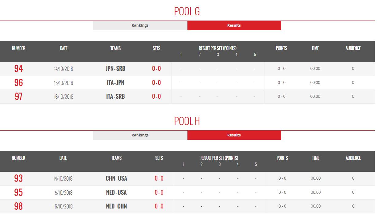 女排世锦赛官方公布6强赛赛程!中国队又有机会决定美国命运