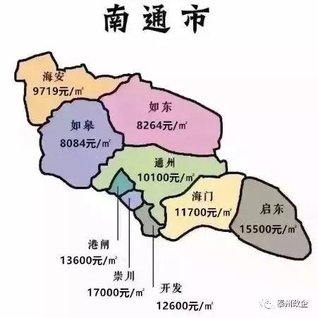 南通10月各区房价地图